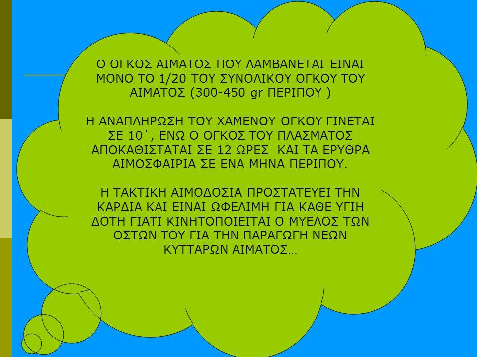 Ο ΟΓΚΟΣ ΑΙΜΑΤΟΣ ΠΟΥ ΛΑΜΒΑΝΕΤΑΙ ΕΙΝΑΙ ΜΟΝΟ ΤΟ 1/20 ΤΟΥ ΣΥΝΟΛΙΚΟΥ ΟΓΚΟΥ ΤΟΥ ΑΙΜΑΤΟΣ (300-450 gr ΠΕΡΙΠΟΥ ) Η ΑΝΑΠΛΗΡΩΣΗ ΤΟΥ ΧΑΜΕΝΟΥ ΟΓΚΟΥ ΓΙΝΕΤΑΙ ΣΕ 10΄,