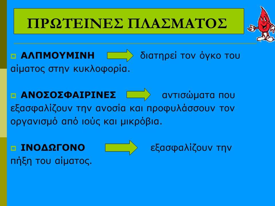 Ο ΟΓΚΟΣ ΑΙΜΑΤΟΣ ΠΟΥ ΛΑΜΒΑΝΕΤΑΙ ΕΙΝΑΙ ΜΟΝΟ ΤΟ 1/20 ΤΟΥ ΣΥΝΟΛΙΚΟΥ ΟΓΚΟΥ ΤΟΥ ΑΙΜΑΤΟΣ (300-450 gr ΠΕΡΙΠΟΥ ) Η ΑΝΑΠΛΗΡΩΣΗ ΤΟΥ ΧΑΜΕΝΟΥ ΟΓΚΟΥ ΓΙΝΕΤΑΙ ΣΕ 10΄, ΕΝΩ Ο ΟΓΚΟΣ ΤΟΥ ΠΛΑΣΜΑΤΟΣ ΑΠΟΚΑΘΙΣΤΑΤΑΙ ΣΕ 12 ΩΡΕΣ ΚΑΙ ΤΑ ΕΡΥΘΡΑ ΑΙΜΟΣΦΑΙΡΙΑ ΣΕ ΕΝΑ ΜΗΝΑ ΠΕΡΙΠΟΥ.