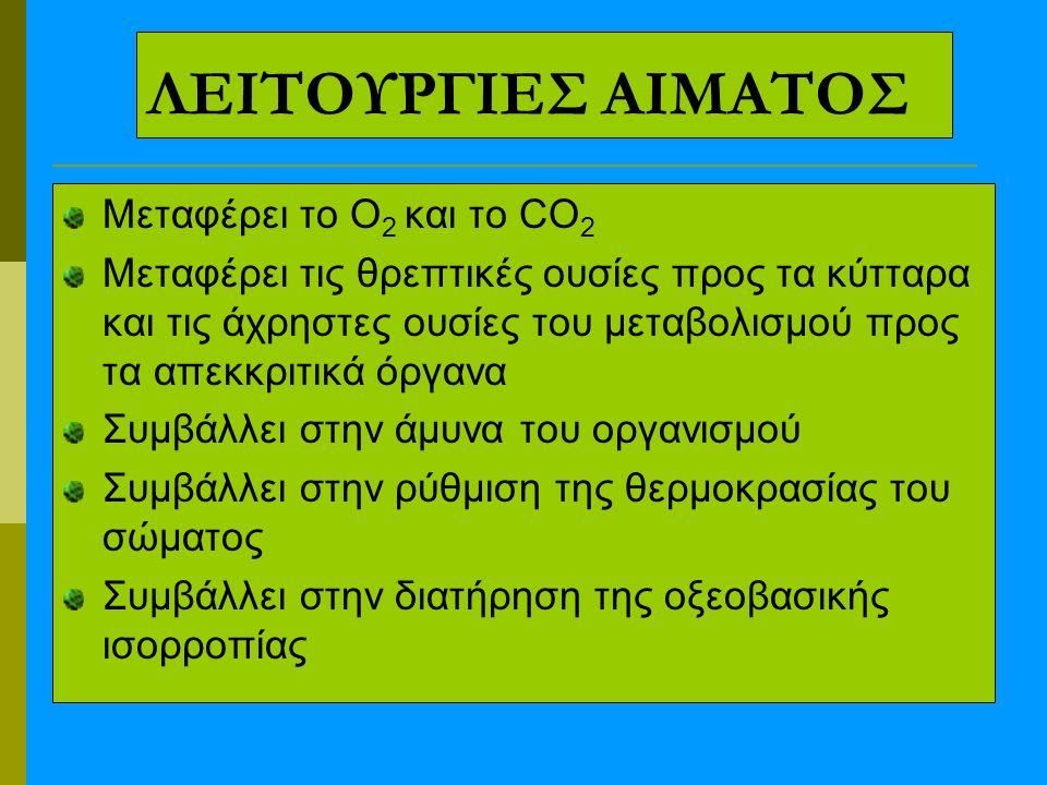 ΛΕΙΤΟΥΡΓΙΕΣ ΑΙΜΑΤΟΣ Mεταφέρει το Ο 2 και το CO 2 Μεταφέρει τις θρεπτικές ουσίες προς τα κύτταρα και τις άχρηστες ουσίες του μεταβολισμού προς τα απεκκριτικά όργανα Συμβάλλει στην άμυνα του οργανισμού Συμβάλλει στην ρύθμιση της θερμοκρασίας του σώματος Συμβάλλει στην διατήρηση της οξεοβασικής ισορροπίας