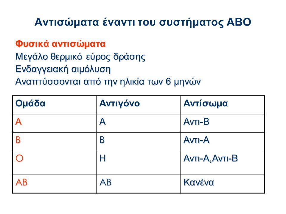 Αντισώματα έναντι του συστήματος ABO Φυσικά αντισώματα Μεγάλο θερμικό εύρος δράσης Ενδαγγειακή αιμόλυση Αναπτύσσονται από την ηλικία των 6 μηνών ΟμάδαΑντιγόνοΑντίσωμα ΑΑΑντι-Β ΒΒΑντι-Α ΟΗΑντι-Α,Αντι-Β ΑΒΑΒΚανένα