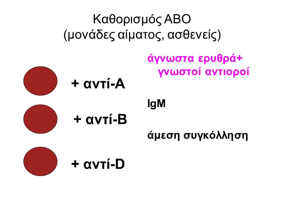 Καθορισμός ΑΒΟ (μονάδες αίματος, ασθενείς) άγνωστα ερυθρά+ γνωστοί αντιοροί IgM άμεση συγκόλληση + αντί-Α + αντί-Β + αντί-D