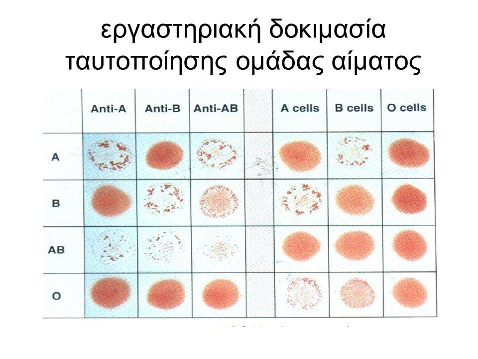 εργαστηριακή δοκιμασία ταυτοποίησης ομάδας αίματος