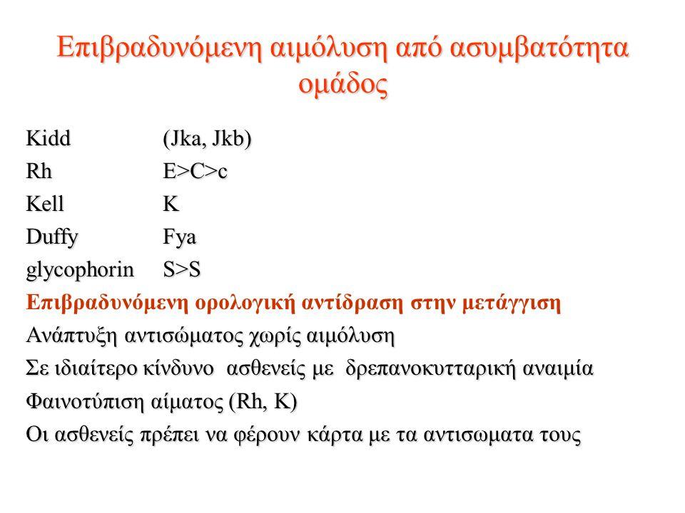 Επιβραδυνόμενη αιμόλυση από ασυμβατότητα ομάδος Kidd (Jka, Jkb) Rh E>C>c KellK DuffyFya glycophorinS>S Επιβραδυνόμενη ορολογική αντίδραση στην μετάγγιση Ανάπτυξη αντισώματος χωρίς αιμόλυση Σε ιδιαίτερο κίνδυνο ασθενείς με δρεπανοκυτταρική αναιμία Φαινοτύπιση αίματος (Rh, K) Oι ασθενείς πρέπει να φέρουν κάρτα με τα αντισωματα τους