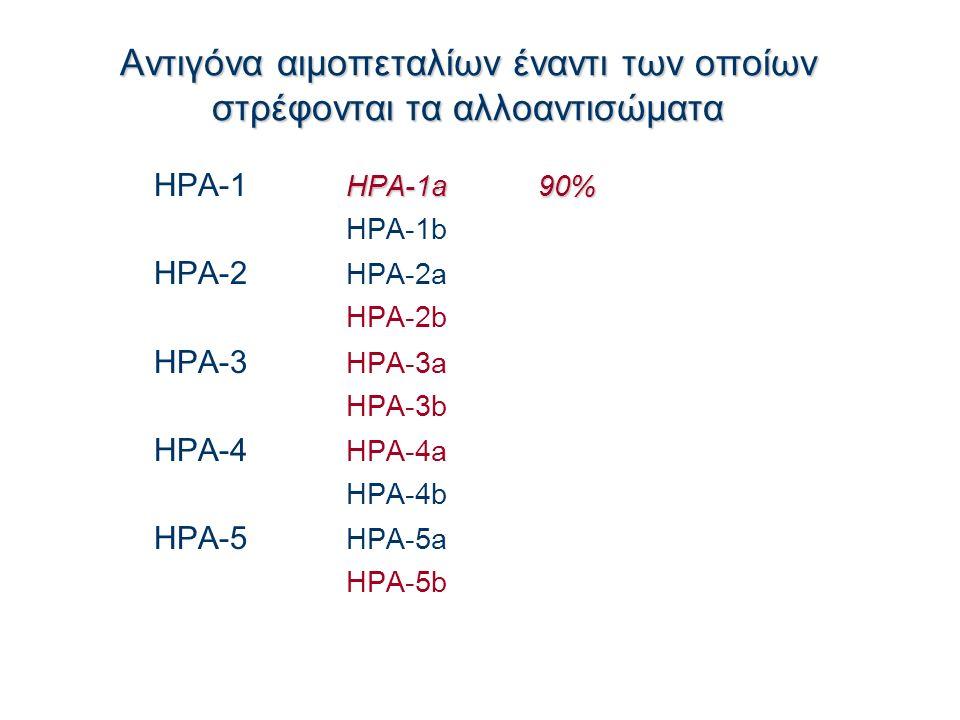 Αντιγόνα αιμοπεταλίων έναντι των οποίων στρέφονται τα αλλοαντισώματα HPA-1a90% ΗPA-1 HPA-1a90% HPA-1b HPA-2 HPA-2a HPA-2b HPA-3 HPA-3a HPA-3b HPA-4 HP