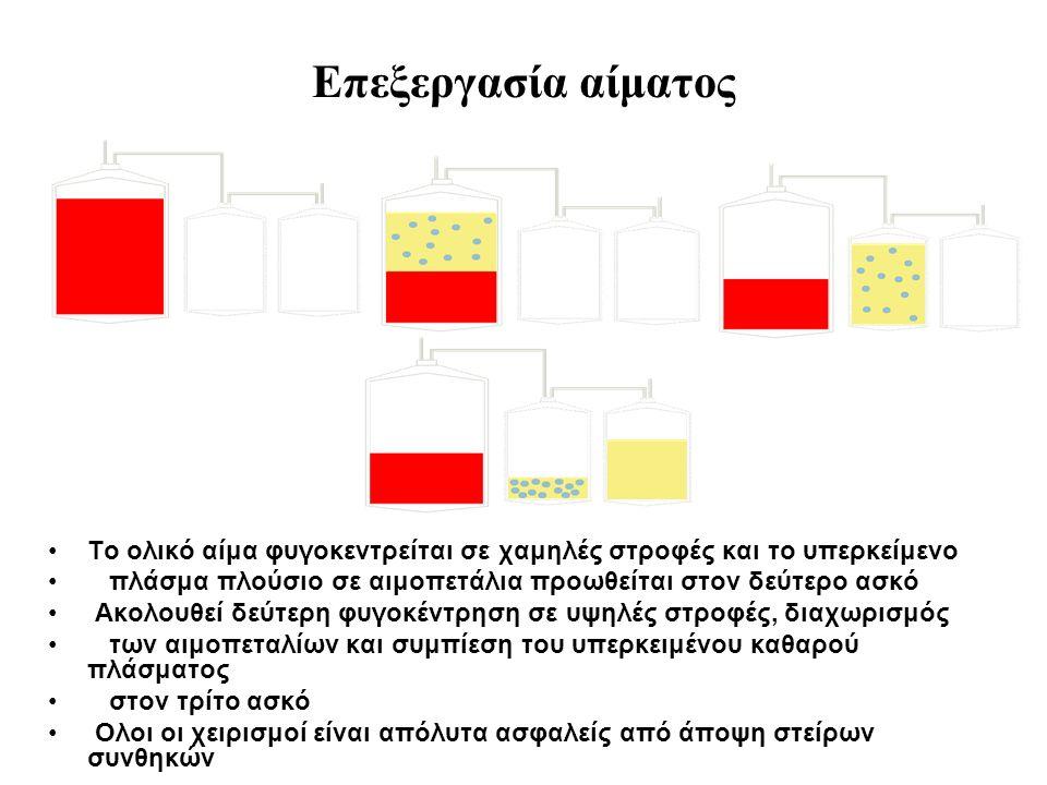 Εργαστηριακές αιματολογικές εξετάσεις Σοβαρή θρομβοπενία <10x10 9 /L Λευκά και αιμοσφαιρίνη κ.φ.