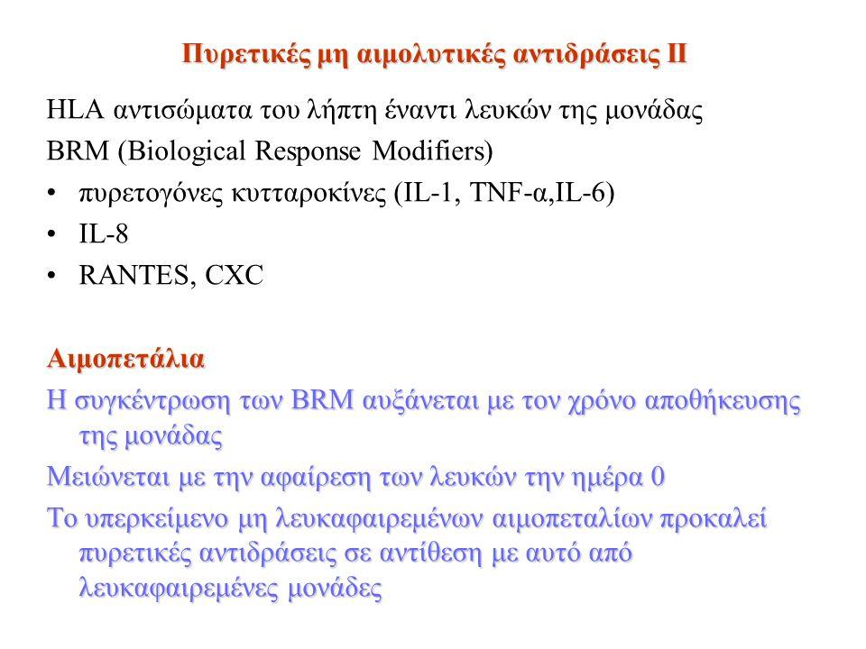 Πυρετικές μη αιμολυτικές αντιδράσεις ΙΙ HLA αντισώματα του λήπτη έναντι λευκών της μονάδας BRM (Biological Response Modifiers) πυρετογόνες κυτταροκίνες (IL-1, TNF-α,IL-6) IL-8 RANTES, CXCΑιμοπετάλια Η συγκέντρωση των BRM αυξάνεται με τον χρόνο αποθήκευσης της μονάδας Μειώνεται με την αφαίρεση των λευκών την ημέρα 0 Το υπερκείμενο μη λευκαφαιρεμένων αιμοπεταλίων προκαλεί πυρετικές αντιδράσεις σε αντίθεση με αυτό από λευκαφαιρεμένες μονάδες