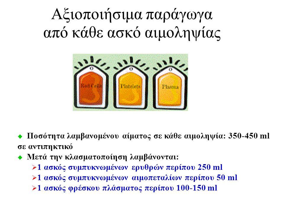 Αξιοποιήσιμα παράγωγα από κάθε ασκό αιμοληψίας  Ποσότητα λαμβανομένου αίματος σε κάθε αιμοληψία: 350-450 ml σε αντιπηκτικό  Μετά την κλασματοποίηση λαμβάνονται:  1 ασκός συμπυκνωμένων ερυθρών περίπου 250 ml  1 ασκός συμπυκνωμένων αιμοπεταλίων περίπου 50 ml  1 ασκός φρέσκου πλάσματος περίπου 100-150 ml
