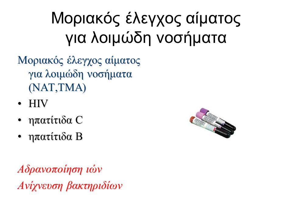 Μοριακός έλεγχος αίματος για λοιμώδη νοσήματα Μοριακός έλεγχος αίματος για λοιμώδη νοσήματα (NAT,TMA) HIVHIV ηπατίτιδα Cηπατίτιδα C ηπατίτιδα Βηπατίτιδα Β Αδρανοποίηση ιών Ανίχνευση βακτηριδίων