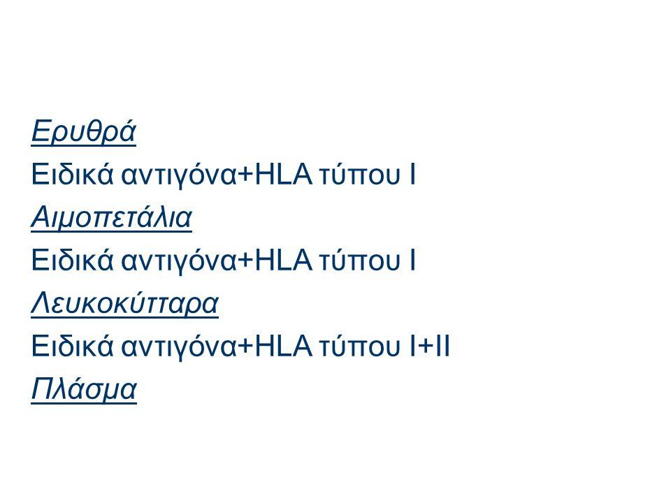 Ερυθρά Ειδικά αντιγόνα+HLA τύπου Ι Αιμοπετάλια Ειδικά αντιγόνα+HLA τύπου Ι Λευκοκύτταρα Ειδικά αντιγόνα+HLA τύπου Ι+ΙΙ Πλάσμα