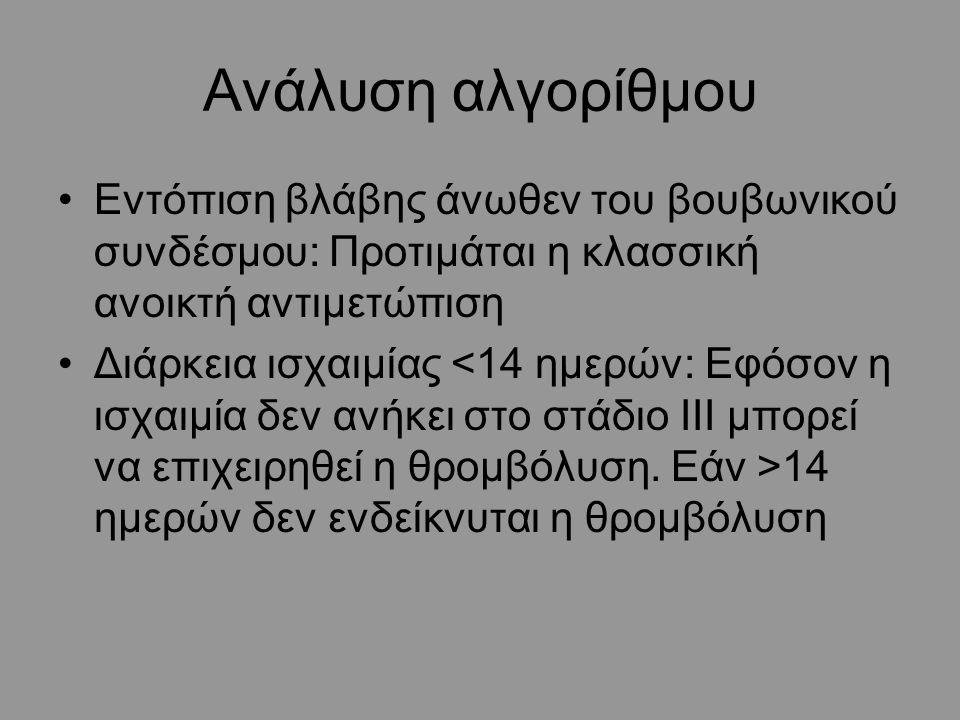 Ανάλυση αλγορίθμου Εντόπιση βλάβης άνωθεν του βουβωνικού συνδέσμου: Προτιμάται η κλασσική ανοικτή αντιμετώπιση Διάρκεια ισχαιμίας 14 ημερών δεν ενδείκ