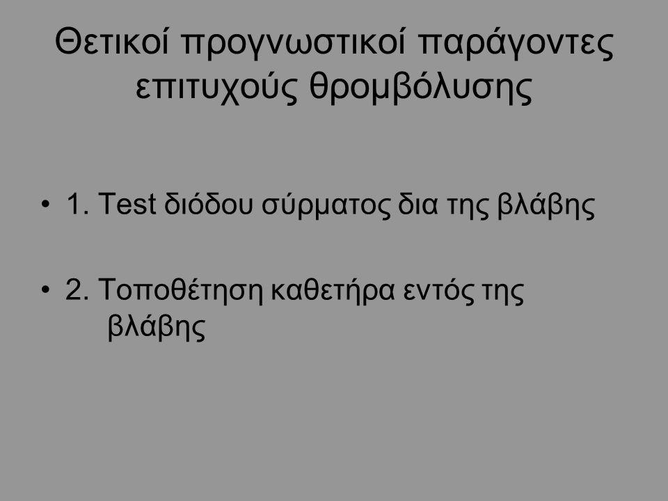 Θετικοί προγνωστικοί παράγοντες επιτυχούς θρομβόλυσης 1. Test διόδου σύρματος δια της βλάβης 2. Τοποθέτηση καθετήρα εντός της βλάβης