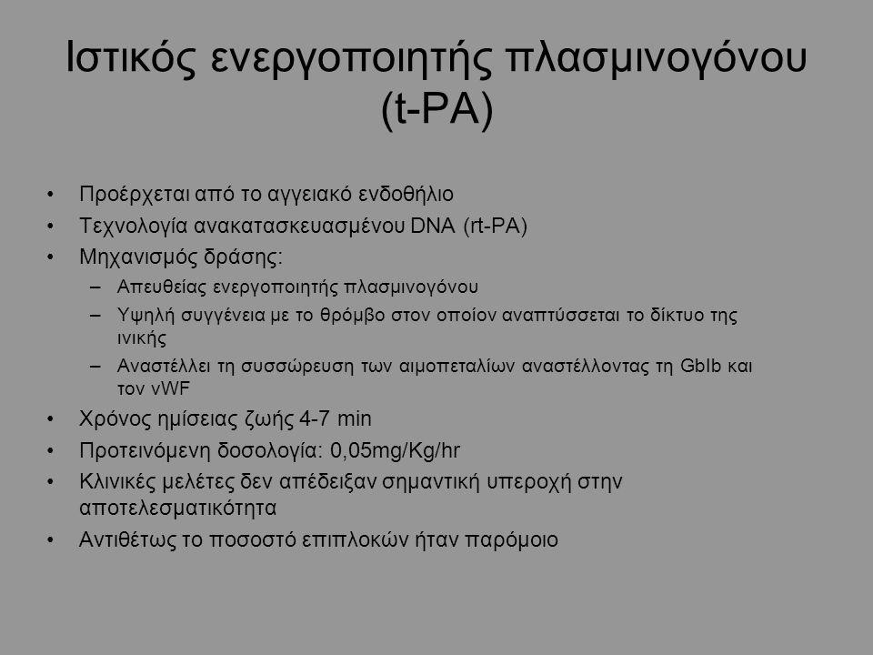 Iστικός ενεργοποιητής πλασμινογόνου (t-PA) Προέρχεται από το αγγειακό ενδοθήλιο Τεχνολογία ανακατασκευασμένου DNA (rt-PA) Μηχανισμός δράσης: –Απευθείας ενεργοποιητής πλασμινογόνου –Υψηλή συγγένεια με το θρόμβο στον οποίον αναπτύσσεται το δίκτυο της ινικής –Αναστέλλει τη συσσώρευση των αιμοπεταλίων αναστέλλοντας τη GbIb και τον vWF Χρόνος ημίσειας ζωής 4-7 min Προτεινόμενη δοσολογία: 0,05mg/Kg/hr Κλινικές μελέτες δεν απέδειξαν σημαντική υπεροχή στην αποτελεσματικότητα Αντιθέτως το ποσοστό επιπλοκών ήταν παρόμοιο