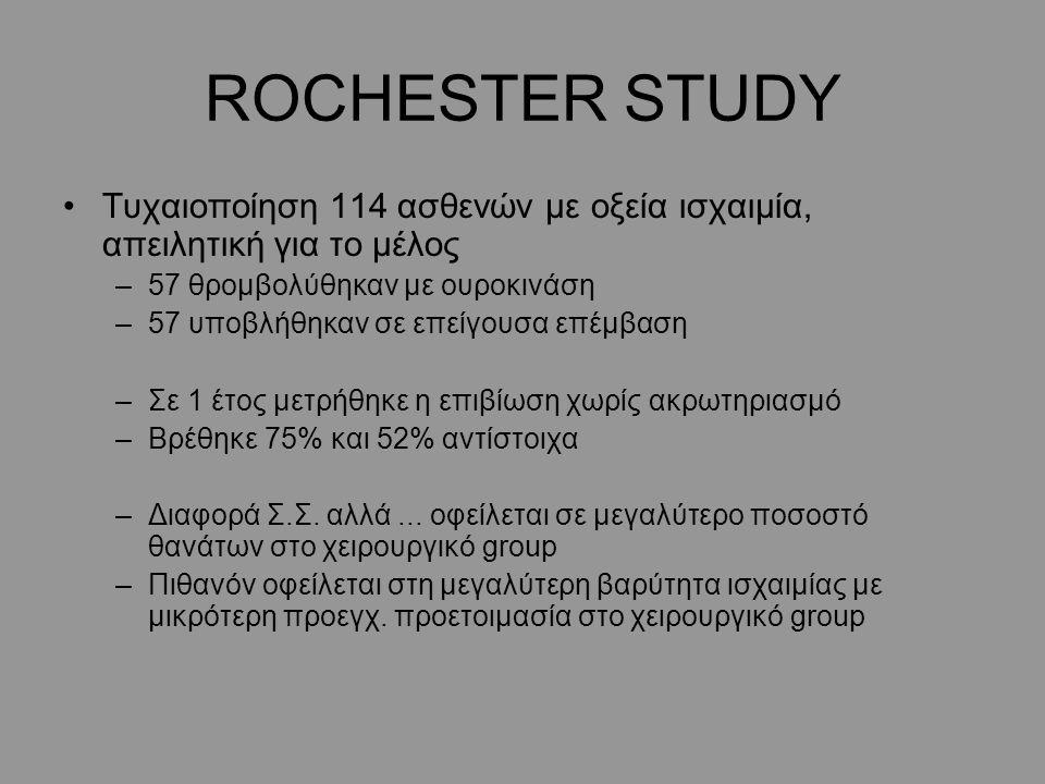 ROCHESTER STUDY Τυχαιοποίηση 114 ασθενών με οξεία ισχαιμία, απειλητική για το μέλος –57 θρομβολύθηκαν με ουροκινάση –57 υποβλήθηκαν σε επείγουσα επέμβαση –Σε 1 έτος μετρήθηκε η επιβίωση χωρίς ακρωτηριασμό –Βρέθηκε 75% και 52% αντίστοιχα –Διαφορά Σ.Σ.