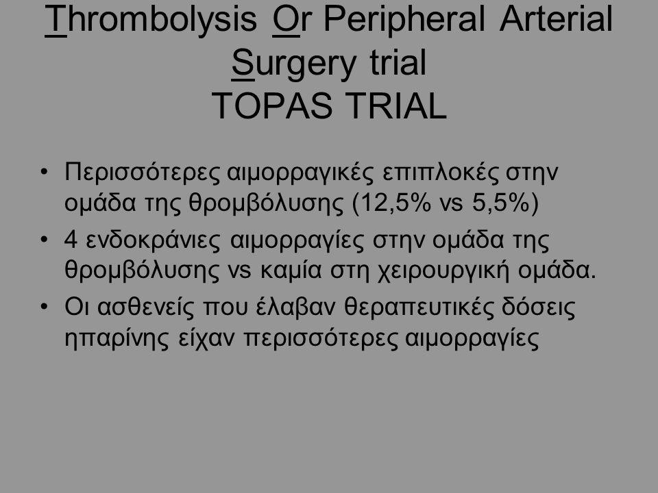Thrombolysis Or Peripheral Arterial Surgery trial TOPAS TRIAL Περισσότερες αιμορραγικές επιπλοκές στην ομάδα της θρομβόλυσης (12,5% vs 5,5%) 4 ενδοκράνιες αιμορραγίες στην ομάδα της θρομβόλυσης vs καμία στη χειρουργική ομάδα.