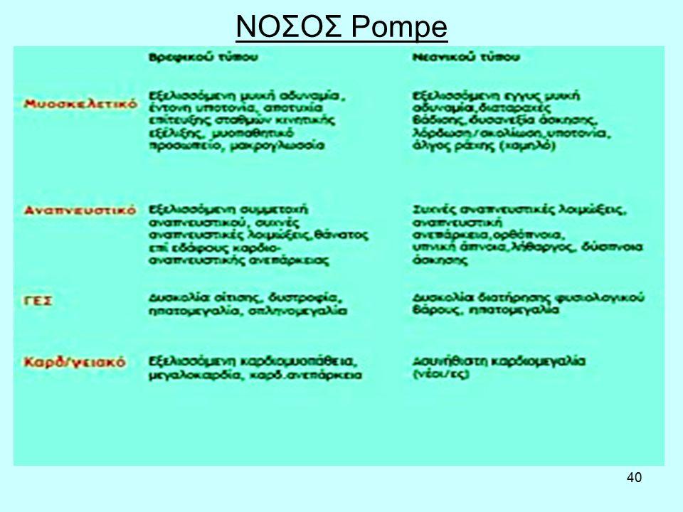 40 ΝΟΣΟΣ Pompe