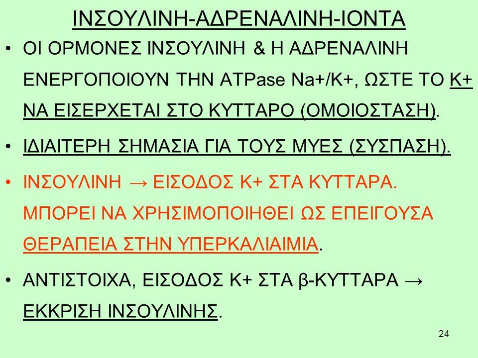 24 ΙΝΣΟΥΛΙΝΗ-ΑΔΡΕΝΑΛΙΝΗ-ΙΟΝΤΑ ΟΙ ΟΡΜΟΝΕΣ ΙΝΣΟΥΛΙΝΗ & Η ΑΔΡΕΝΑΛΙΝΗ ΕΝΕΡΓΟΠΟΙΟΥΝ ΤΗΝ ATPase Na+/K+, ΩΣΤΕ ΤΟ Κ+ ΝΑ ΕΙΣΕΡΧΕΤΑΙ ΣΤΟ ΚΥΤΤΑΡΟ (ΟΜΟΙΟΣΤΑΣΗ).