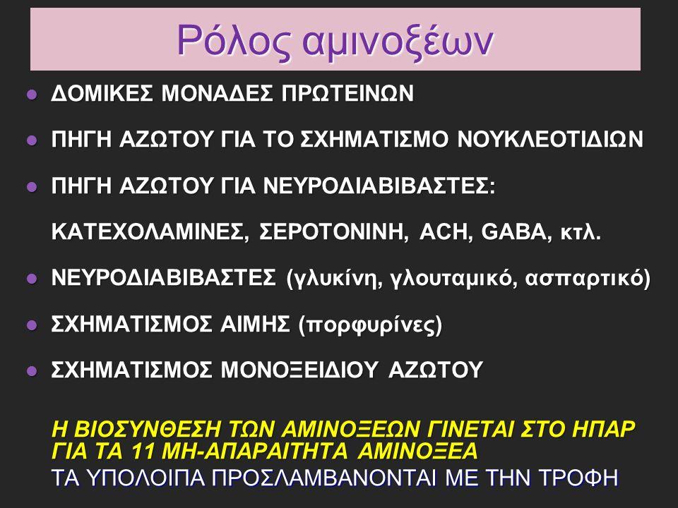Οι ανθρακικοί σκελετοί πέντε αμινοξέων εισέρχονται στον κύκλο του κιτρικού οξέος υπό μορφή α-κετογλουταρικού Οι ανθρακικοί σκελετοί πέντε αμινοξέων εισέρχονται στον κύκλο του κιτρικού οξέος υπό μορφή α-κετογλουταρικού Οι ανθρακικοί σκελετοί της μεθειονίνης, της θρεονίνης, της ισολευκίνης και της βαλίνης αποδομούνται σε οδούς που αποδίδουν ηλεκτρυλο-CoA, ένα ενδιάμεσο του κύκλου του κιτρικού οξέος Οι ανθρακικοί σκελετοί της ασπαραγίνης και του ασπαρτικού τελικά εισέρχονται στο κύκλο του κιτρικού οξέος υπό μορφή οξαλοξικού Αν και μεγάλο μέρος του καταβολισμού των αμινοξέων συμβαίνει στο ήπαρ, τα τρία αμινοξέα με διακλαδισμένες πλευρικές αλυσίδες (λευκίνη, ισολευκίνη, βαλίνη) οξειδώνονται ως καύσιμα κυρίως στους μυς, το λιπωδη ιστό, τους νεφρούς και τον εγκέφαλο