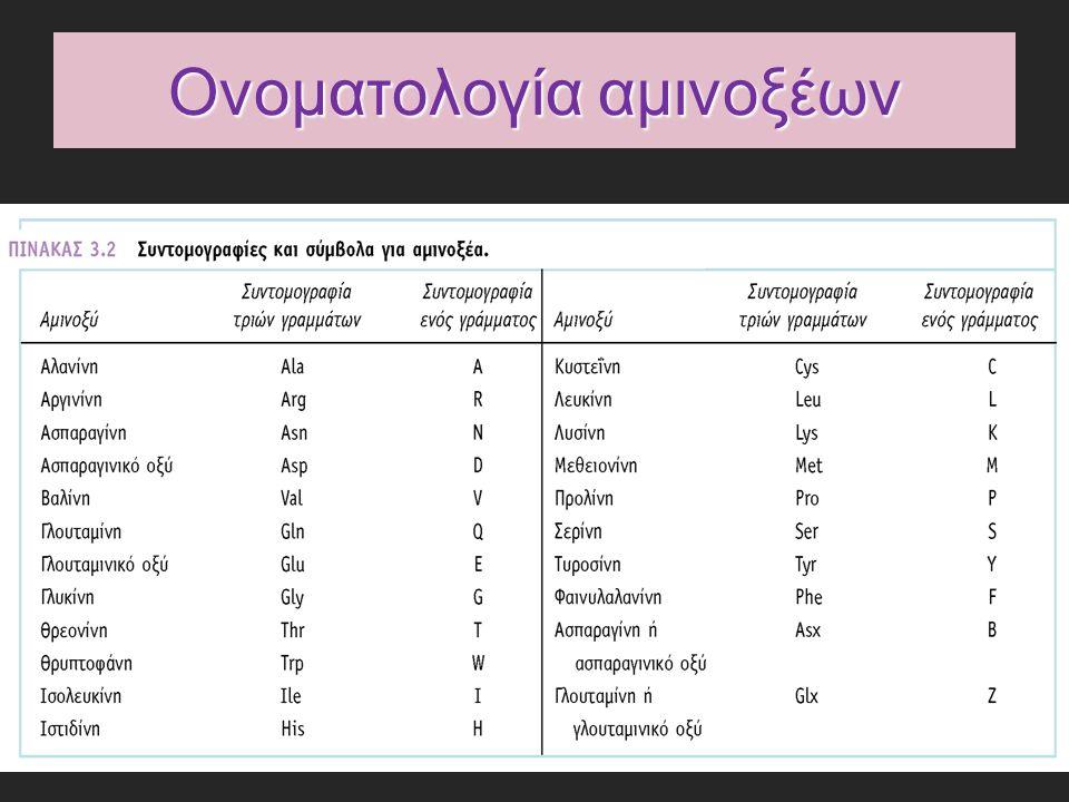 Βιοσύνθεση νευροδιαβιβαστών από αμινοξέα Η τυροσίνη αποδίδει τις κατεχολαμίνες ντοπαμίνη, νορεπινεφρίνη και επινεφρίνη Η τυροσίνη αποδίδει τις κατεχολαμίνες ντοπαμίνη, νορεπινεφρίνη και επινεφρίνη Το GABA είναι ανασταλτικός νευροδιαβιβαστής Το GABA είναι ανασταλτικός νευροδιαβιβαστής Η ισταμίνη είναι ισχυρή αγγειοδιασταλτική ουσία που εκλύεται στην αλλεργική αντίδραση Η ισταμίνη είναι ισχυρή αγγειοδιασταλτική ουσία που εκλύεται στην αλλεργική αντίδραση Ανεπάρκεια ντοπαμίνης Νόσος Parkinson Ανεπάρκεια GABA ΕΠΙΛΗΨΙΑ