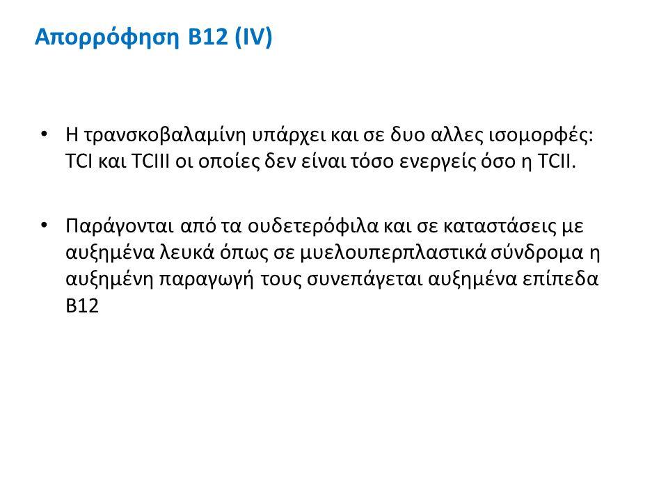 Η τρανσκοβαλαμίνη υπάρχει και σε δυο αλλες ισομορφές: TCI και TCIII οι οποίες δεν είναι τόσο ενεργείς όσο η TCII.