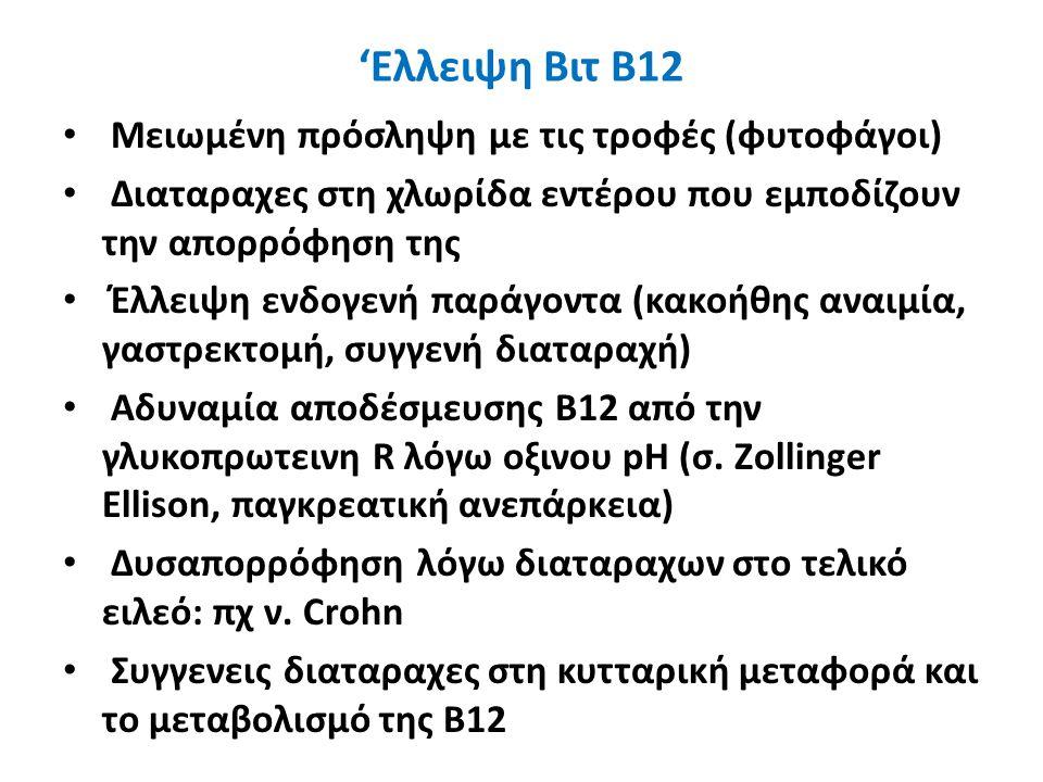 'Ελλειψη Βιτ Β12 Μειωμένη πρόσληψη με τις τροφές (φυτοφάγοι) Διαταραχες στη χλωρίδα εντέρου που εμποδίζουν την απορρόφηση της Έλλειψη ενδογενή παράγοντα (κακοήθης αναιμία, γαστρεκτομή, συγγενή διαταραχή) Αδυναμία αποδέσμευσης Β12 από την γλυκοπρωτεινη R λόγω οξινου pH (σ.