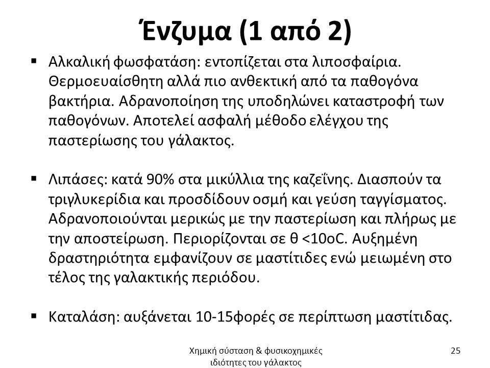 Ένζυμα (1 από 2)  Αλκαλική φωσφατάση: εντοπίζεται στα λιποσφαίρια.