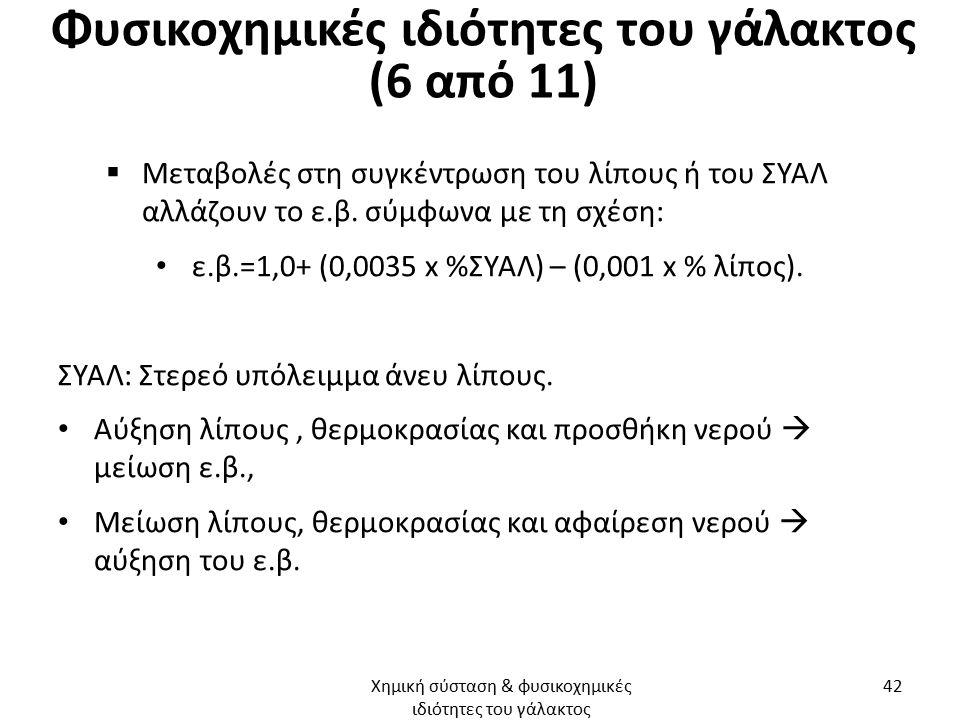 Φυσικοχημικές ιδιότητες του γάλακτος (6 από 11)  Μεταβολές στη συγκέντρωση του λίπους ή του ΣΥΑΛ αλλάζουν το ε.β. σύμφωνα με τη σχέση: ε.β.=1,0+ (0,0
