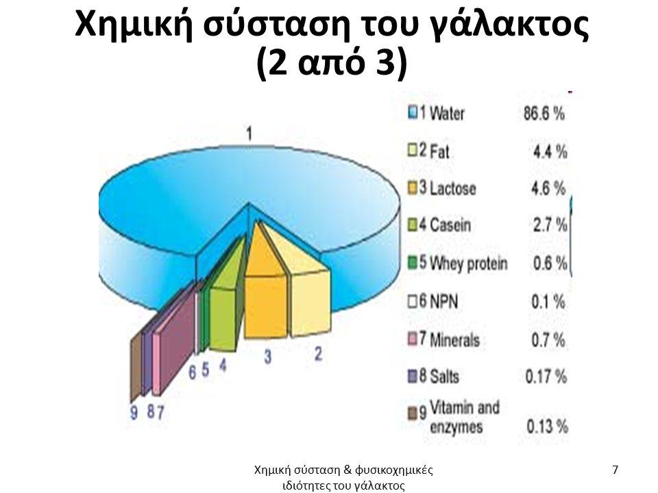 Φυσικοχημικές ιδιότητες του γάλακτος (2 από 11) Οσμή, Γεύση, Χρώμα, Οξύτητα, Δυναμικό οξειδοαναγωγής, Ειδικό βάρος, Ιξώδες, Επιφανειακή Τάση, Σημείο πήξεως, Σημείο Ζέσεως, Δείκτης διάθλασης, Ηλεκτρική αγωγιμότητα, Ειδική θερμότητα.