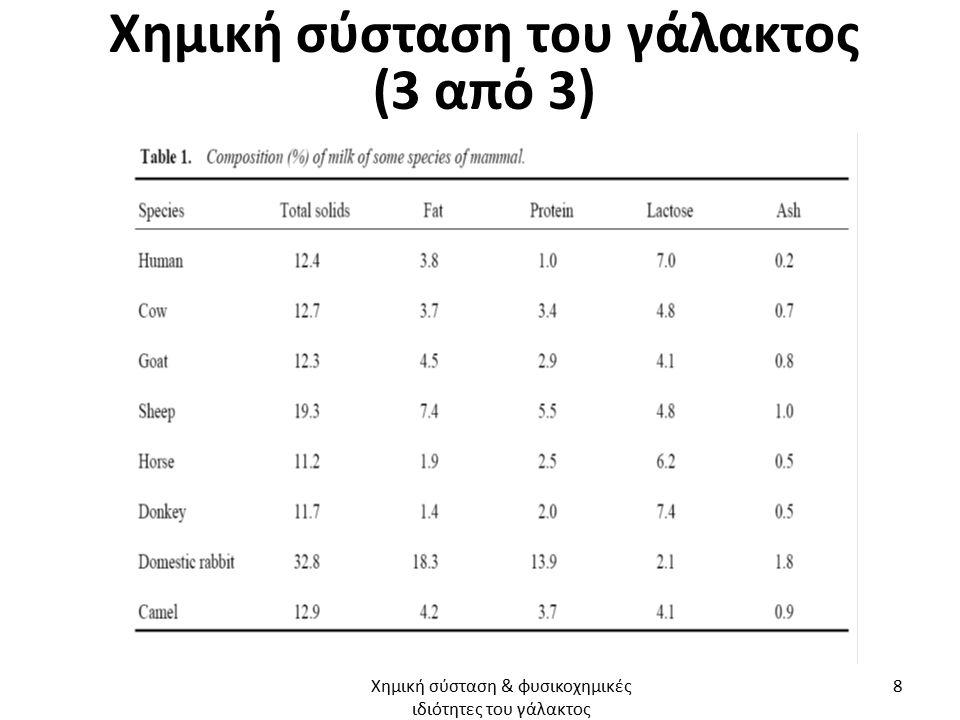 Χημική σύσταση του γάλακτος (3 από 3) Χημική σύσταση & φυσικοχημικές ιδιότητες του γάλακτος 8
