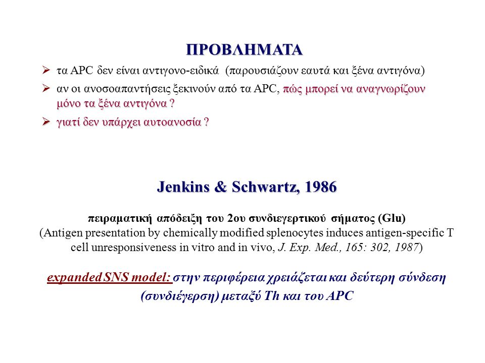 Jenkins & Schwartz, 1986 πειραματική απόδειξη του 2ου συνδιεγερτικού σήματος (Glu) (Αntigen presentation by chemically modified splenocytes induces antigen-specific T cell unresponsiveness in vitro and in vivo, J.