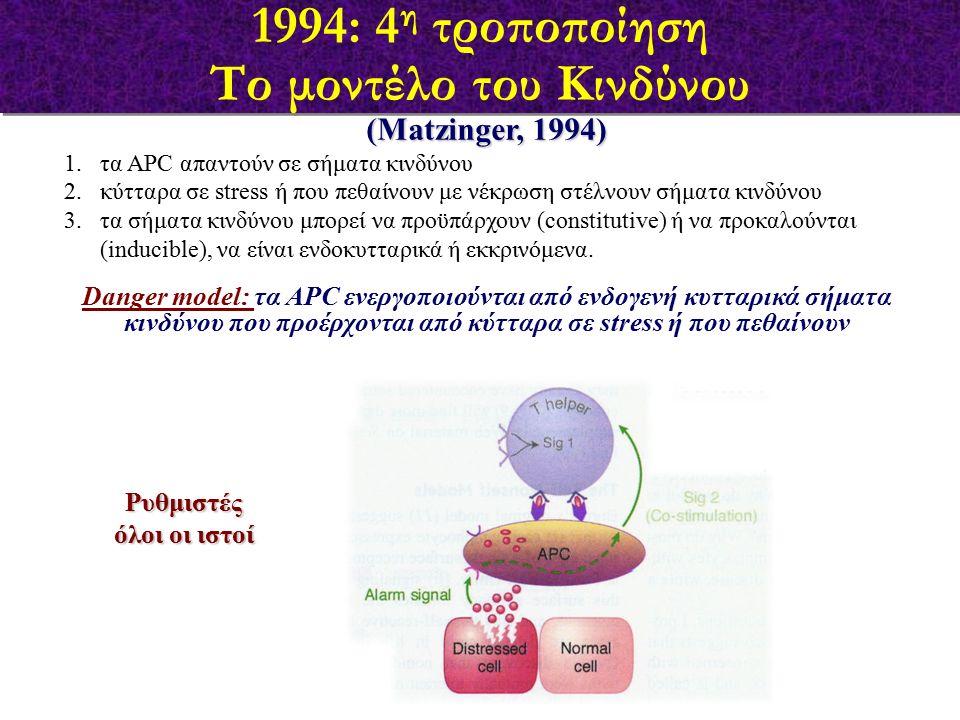 (Matzinger, 1994) 1.τα APC απαντούν σε σήματα κινδύνου 2.κύτταρα σε stress ή που πεθαίνουν με νέκρωση στέλνουν σήματα κινδύνου 3.τα σήματα κινδύνου μπ