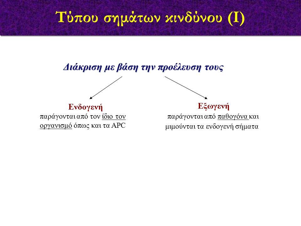 Ενδογενή παράγονται από τον ίδιο τον οργανισμό όπως και τα APC Εξωγενή παράγονται από παθογόνα και μιμούνται τα ενδογενή σήματα Διάκριση με βάση την προέλευση τους Τύπου σημάτων κινδύνου (Ι)