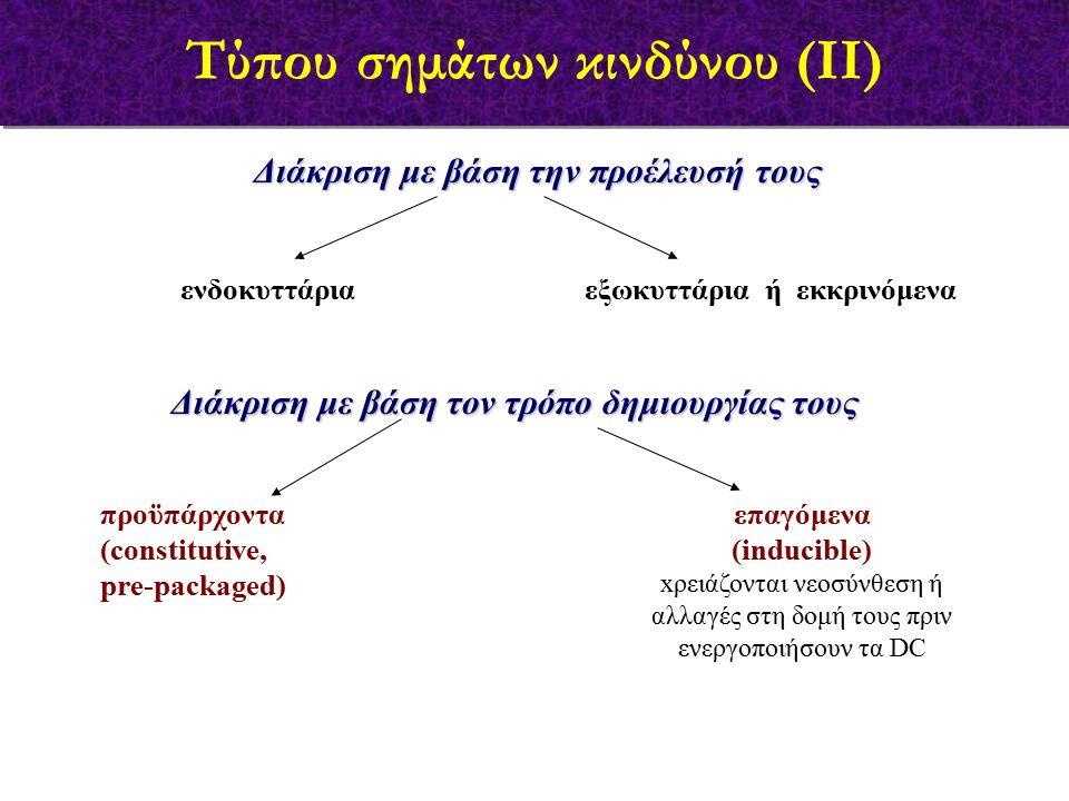 Διάκριση με βάση την προέλευσή τους Διάκριση με βάση τον τρόπο δημιουργίας τους εξωκυττάρια ή εκκρινόμενα επαγόμενα (inducible) xρειάζονται νεοσύνθεση ή αλλαγές στη δομή τους πριν ενεργοποιήσουν τα DC ενδοκυττάρια προϋπάρχοντα (constitutive, pre-packaged) Τύπου σημάτων κινδύνου (ΙΙ)