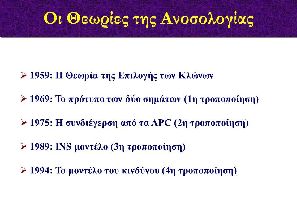   1959: H Θεωρία της Επιλογής των Κλώνων  1969: Το πρότυπο των δύο σημάτων (1η τροποποίηση)  1975: Η συνδιέγερση από τα APC (2η τροποποίηση)  1989: INS μοντέλο (3η τροποποίηση)  1994: Το μοντέλο του κινδύνου (4η τροποποίηση) Οι Θεωρίες της Ανοσολογίας