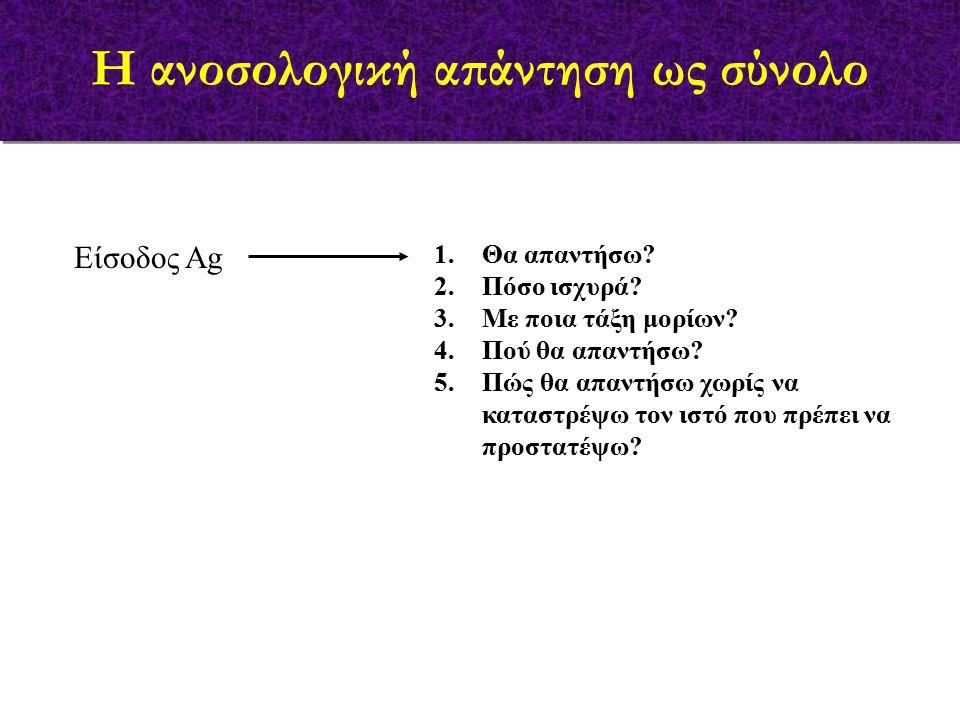 Είσοδος Αg 1.Θα απαντήσω? 2.Πόσο ισχυρά? 3.Με ποια τάξη μορίων? 4.Πού θα απαντήσω? 5.Πώς θα απαντήσω χωρίς να καταστρέψω τον ιστό που πρέπει να προστα