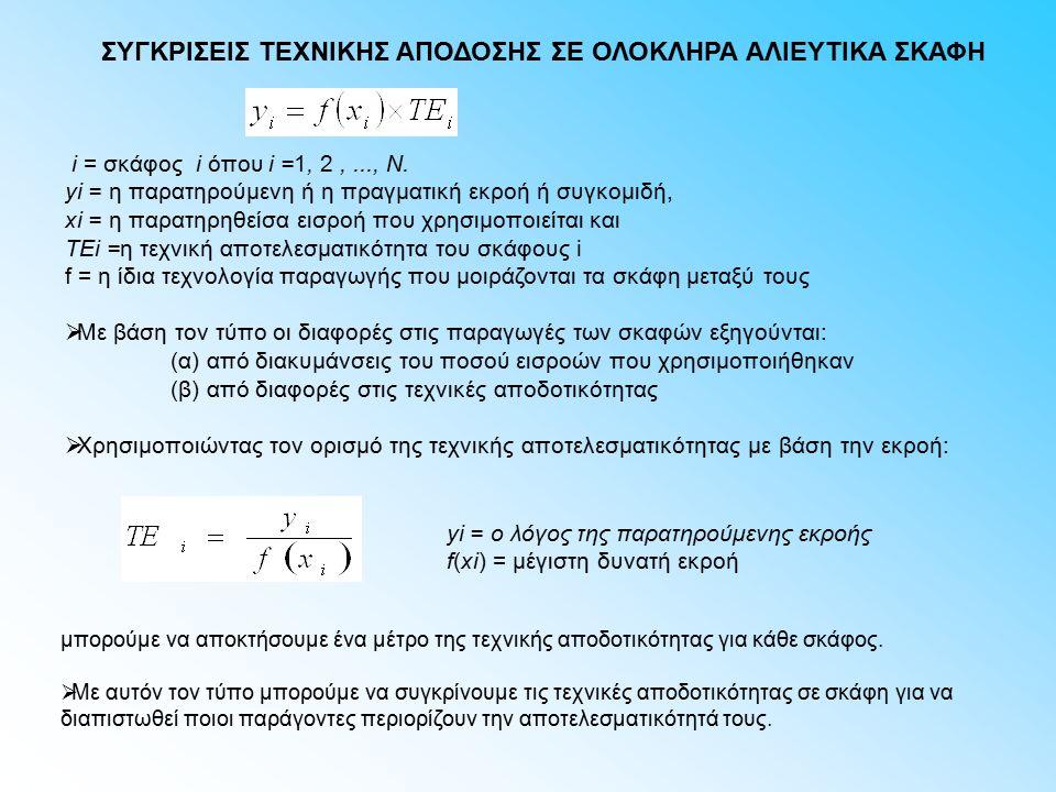 ΣΥΓΚΡΙΣΕΙΣ ΤΕΧΝΙΚΗΣ ΑΠΟΔΟΣΗΣ ΣΕ ΟΛΟΚΛΗΡΑ ΑΛΙΕΥΤΙΚΑ ΣΚΑΦΗ i = σκάφος i όπου i =1, 2,..., N.