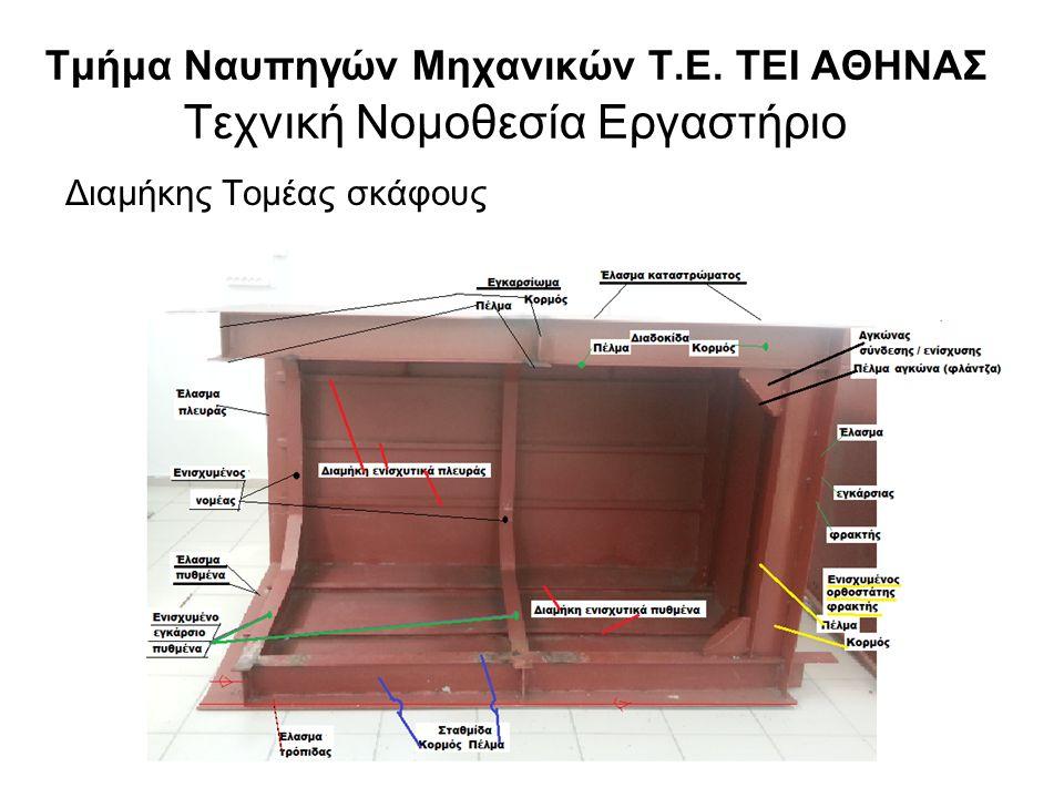 Τμήμα Ναυπηγών Μηχανικών Τ.Ε. ΤΕΙ ΑΘΗΝΑΣ Τεχνική Νομοθεσία Εργαστήριο Διαμήκης Τομέας σκάφους