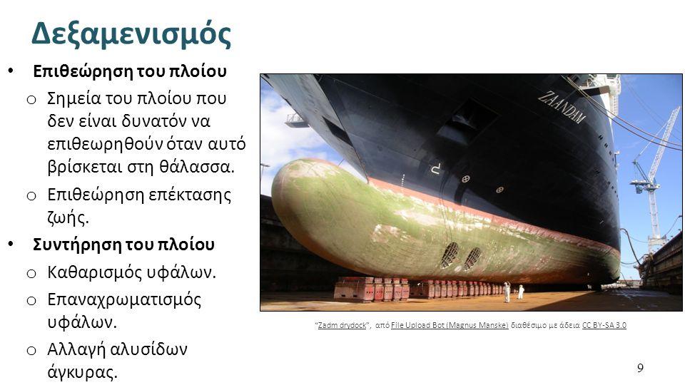 9 Επιθεώρηση του πλοίου o Σημεία του πλοίου που δεν είναι δυνατόν να επιθεωρηθούν όταν αυτό βρίσκεται στη θάλασσα.