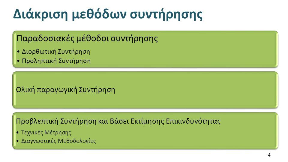 Παραδοσιακές μέθοδοι συντήρησης Διορθωτική Συντήρηση Προληπτική Συντήρηση Ολική παραγωγική Συντήρηση Προβλεπτική Συντήρηση και Βάσει Εκτίμησης Επικινδυνότητας Τεχνικές Μέτρησης Διαγνωστικές Μεθοδολογίες 4 Διάκριση μεθόδων συντήρησης