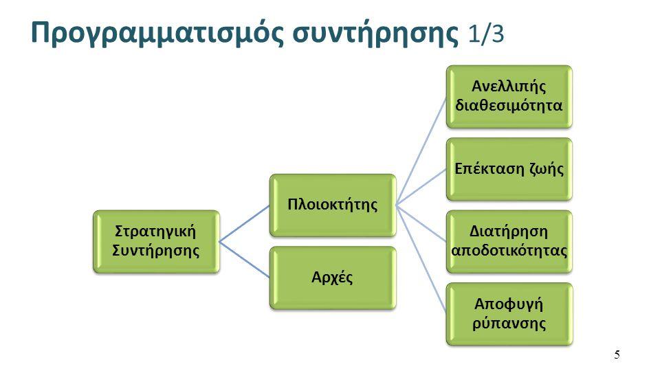 Προγραμματισμός συντήρησης 2/3 Μέθοδοι συντήρησης και κριτήρια ελέγχου.