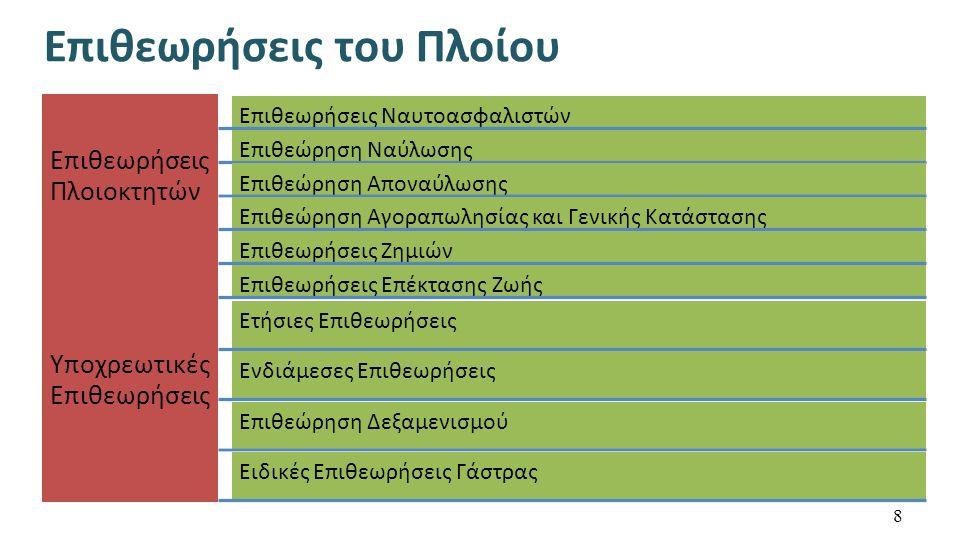 Σημείωμα Αναφοράς Copyright Τεχνολογικό Εκπαιδευτικό Ίδρυμα Αθήνας, Θωμάς Μαζαράκος 2014.