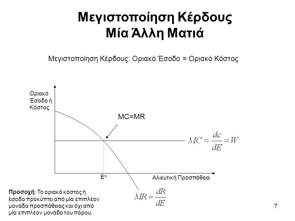 7 Μεγιστοποίηση Κέρδους Μία Άλλη Ματιά Μεγιστοποίηση Κέρδους: Οριακό Έσοδο = Οριακό Κόστος MC=MR Οριακό Έσοδο ή Κόστος Αλιευτική Προσπάθεια ΕeΕe Προσοχή: Το οριακό κόστος ή έσοδο προκύπτει από μία επιπλέον μονάδα προσπάθειας και όχι από μία επιπλέον μονάδα του πόρου.