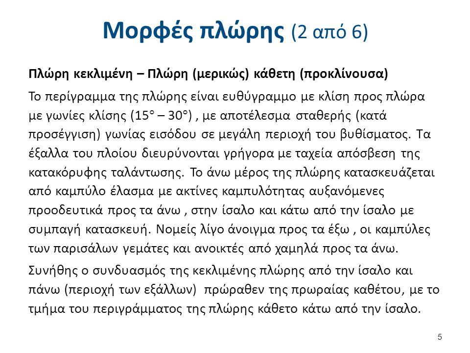 Μορφές πρύμνης (4 από 8) 16 Πρύμνη «ΚΑΤΑΔΡΟΜΙΚΟΥ»