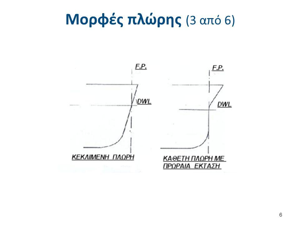 Μορφές πλώρης (4 από 6) Πλώρη τύπου CLIPPER (προκλίνουσα) Περίγραμμα αρκετά κεκλιμένο προς πλώρα.