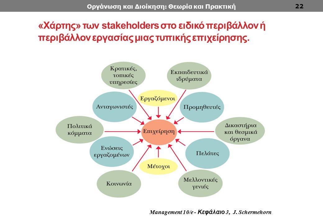 Οργάνωση και Διοίκηση: Θεωρία και Πρακτική 22 «Χάρτης» των stakeholders στο ειδικό περιβάλλον ή περιβάλλον εργασίας μιας τυπικής επιχείρησης.
