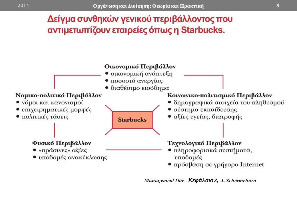 Δείγμα συνθηκών γενικού περιβάλλοντος που αντιμετωπίζουν εταιρείες όπως η Starbucks.