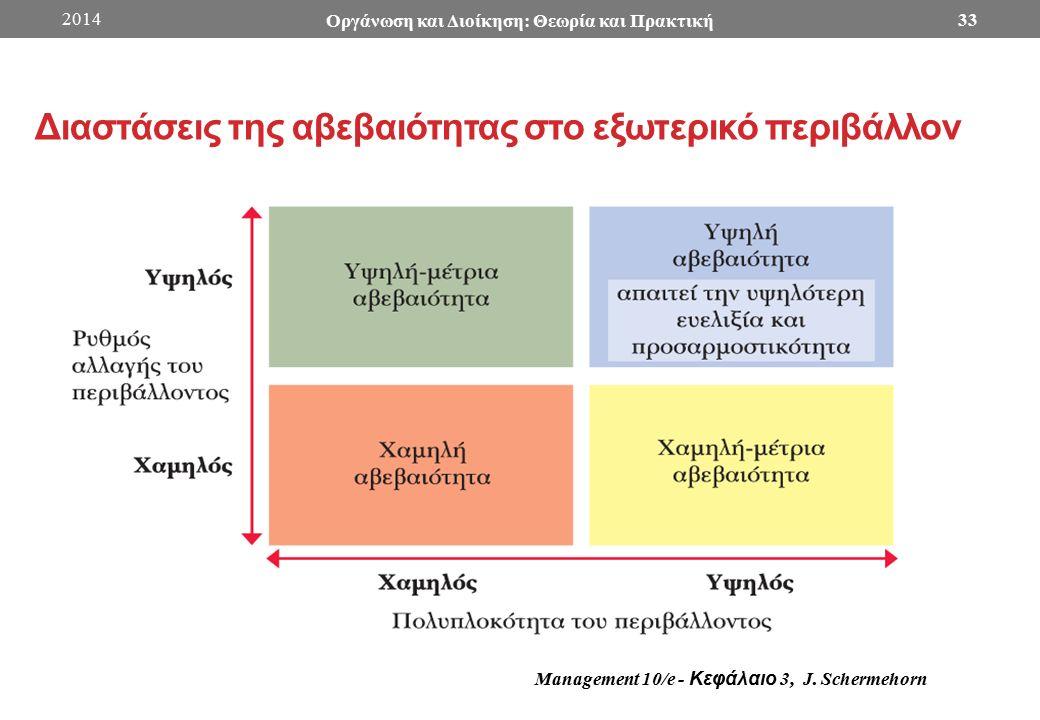 Διαστάσεις της αβεβαιότητας στο εξωτερικό περιβάλλον 2014 Οργάνωση και Διοίκηση: Θεωρία και Πρακτική 33 Management 10/e - Κεφάλαιο 3, J.