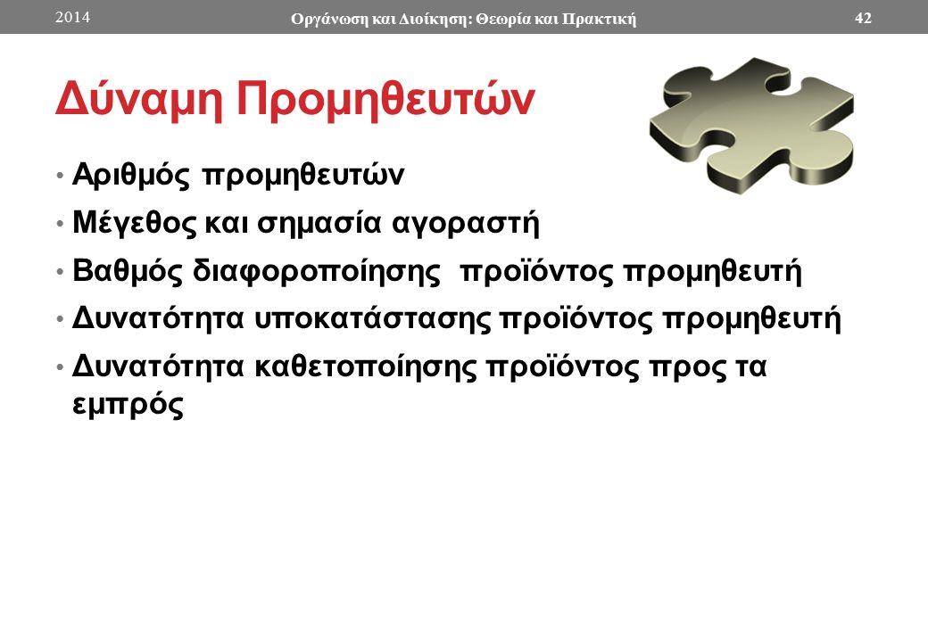 Δύναμη Προμηθευτών Αριθμός προμηθευτών Μέγεθος και σημασία αγοραστή Βαθμός διαφοροποίησης προϊόντος προμηθευτή Δυνατότητα υποκατάστασης προϊόντος προμηθευτή Δυνατότητα καθετοποίησης προϊόντος προς τα εμπρός 2014 Οργάνωση και Διοίκηση: Θεωρία και Πρακτική 42