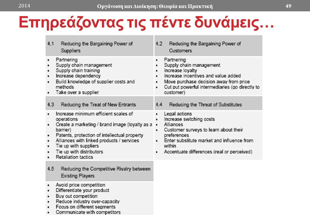 Επηρεάζοντας τις πέντε δυνάμεις… 2014 Οργάνωση και Διοίκηση: Θεωρία και Πρακτική 49