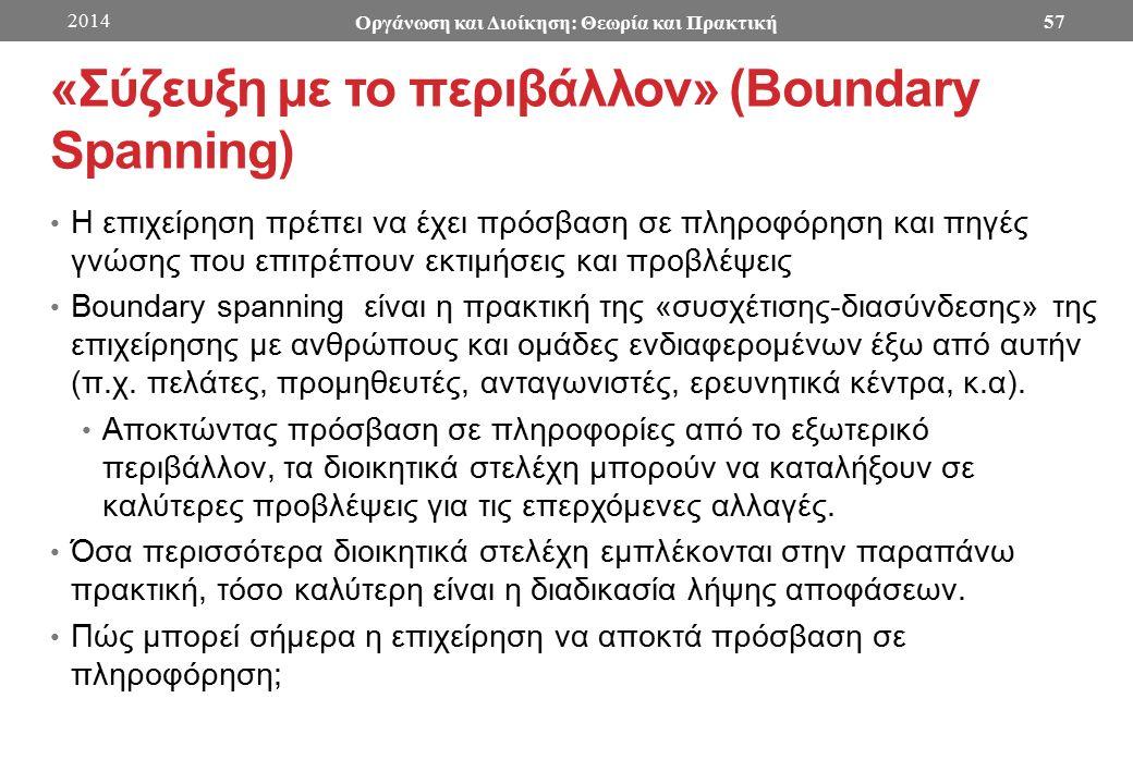 «Σύζευξη με το περιβάλλον» (Boundary Spanning) Η επιχείρηση πρέπει να έχει πρόσβαση σε πληροφόρηση και πηγές γνώσης που επιτρέπουν εκτιμήσεις και προβλέψεις Boundary spanning είναι η πρακτική της «συσχέτισης-διασύνδεσης» της επιχείρησης με ανθρώπους και ομάδες ενδιαφερομένων έξω από αυτήν (π.χ.