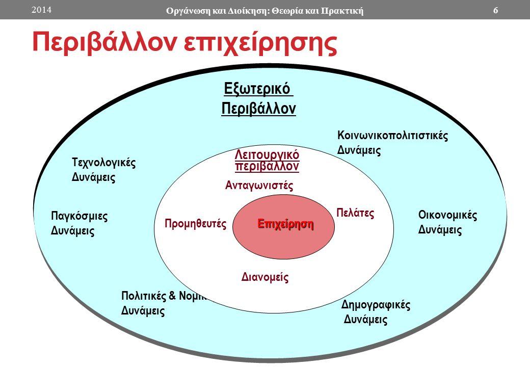 Οικονομικές Δυνάμεις Παγκόσμιες Δυνάμεις Κοινωνικοπολιτιστικές Δυνάμεις Δημογραφικές Δυνάμεις Τεχνολογικές Δυνάμεις Πολιτικές & Νομικές Δυνάμεις Επιχείρηση Επιχείρηση Εξωτερικό Περιβάλλον Διανομείς Επιχείρηση Επιχείρηση Λειτουργικό περιβάλλον Προμηθευτές Ανταγωνιστές Πελάτες Περιβάλλον επιχείρησης 2014 Οργάνωση και Διοίκηση: Θεωρία και Πρακτική 6